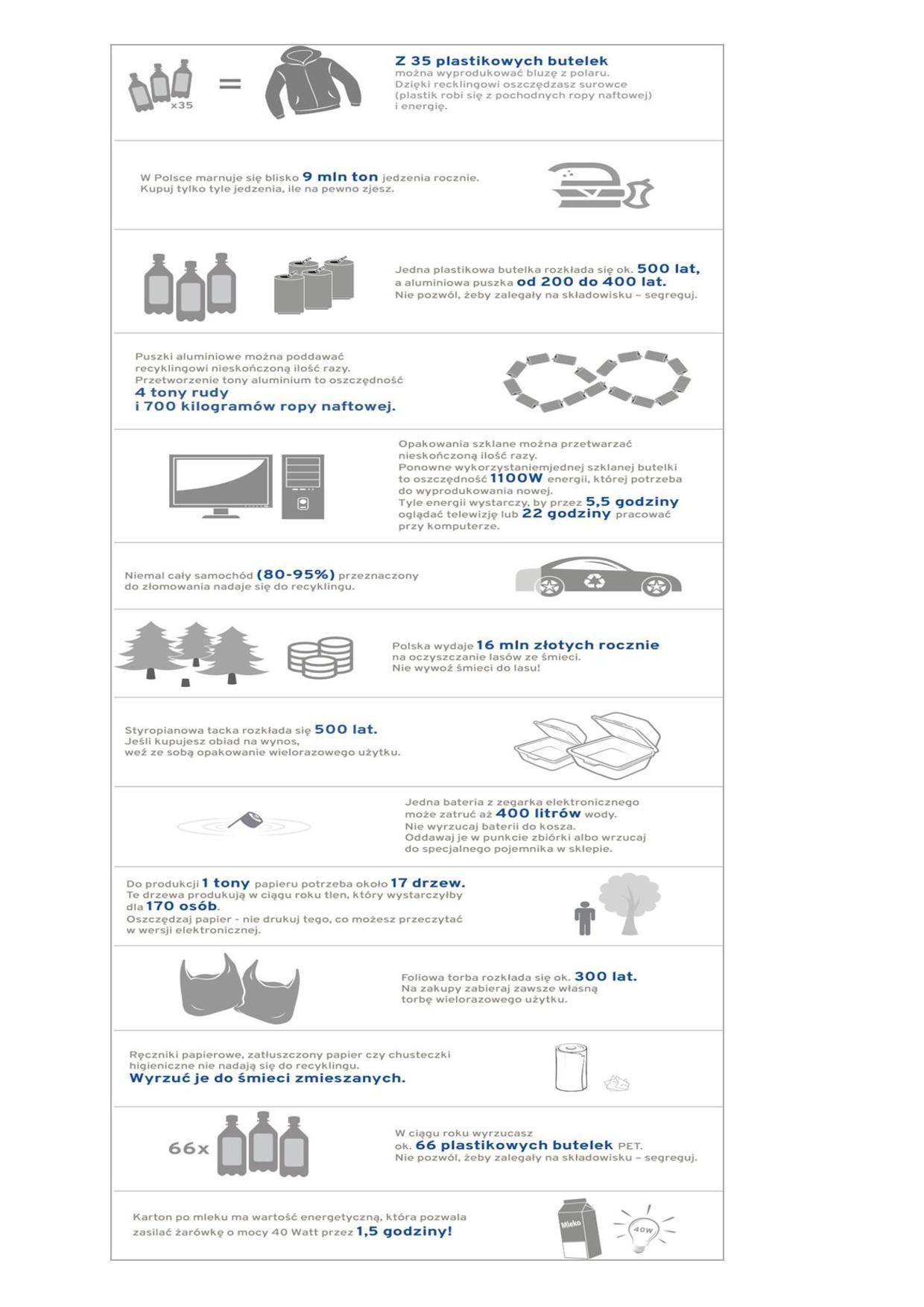 Zapobieganie Powstawaniu Odpadów-page-007