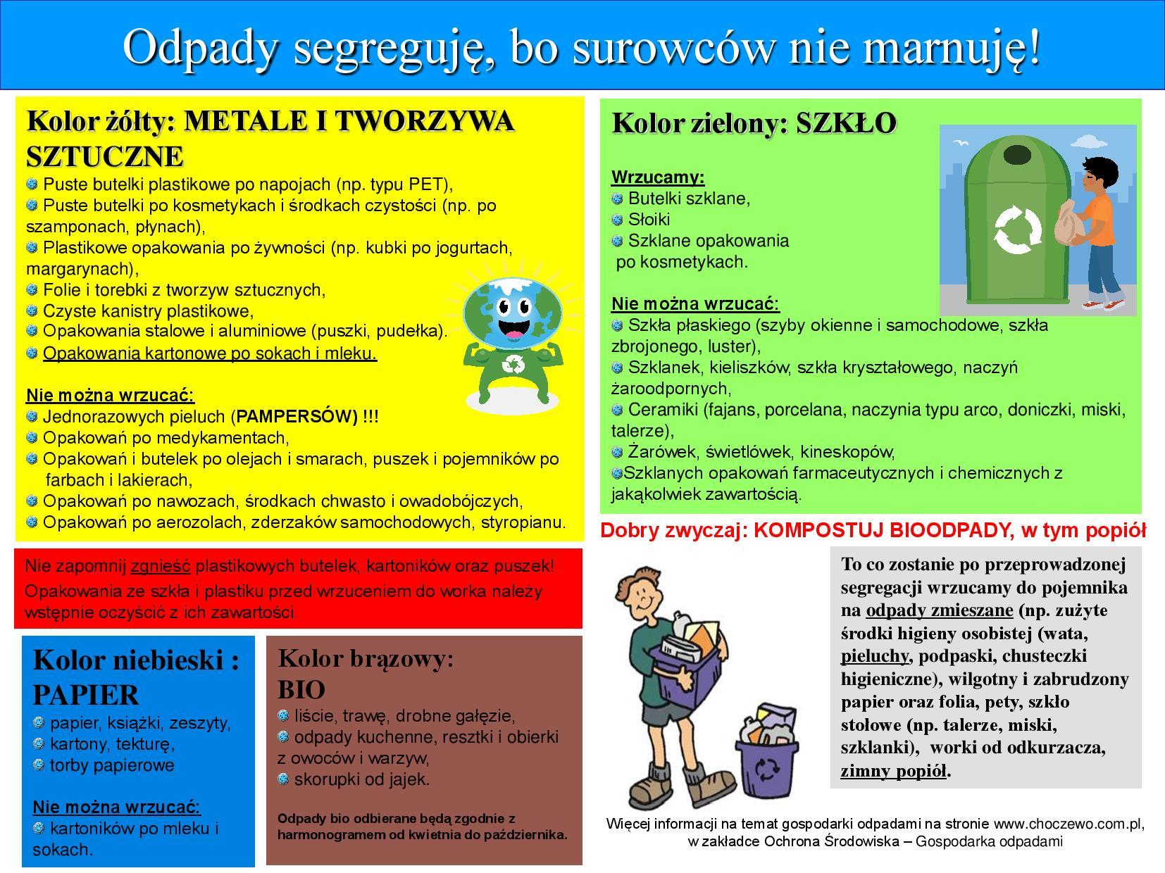 Segregacja_Choczewo_I